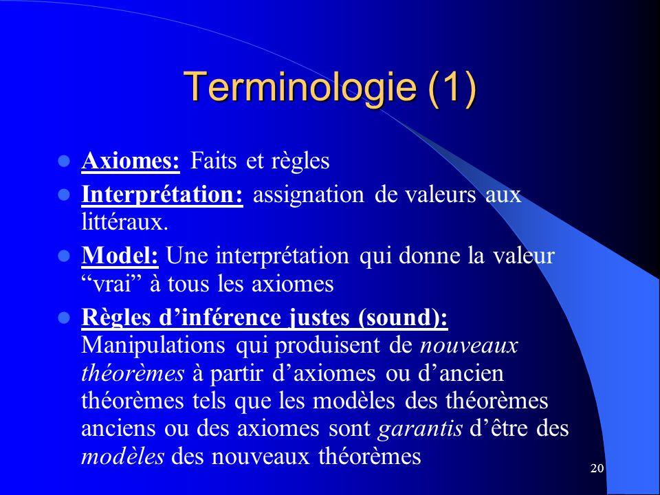 Terminologie (1) Axiomes: Faits et règles