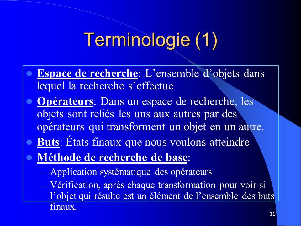 Terminologie (1) Espace de recherche: L'ensemble d'objets dans lequel la recherche s'effectue.