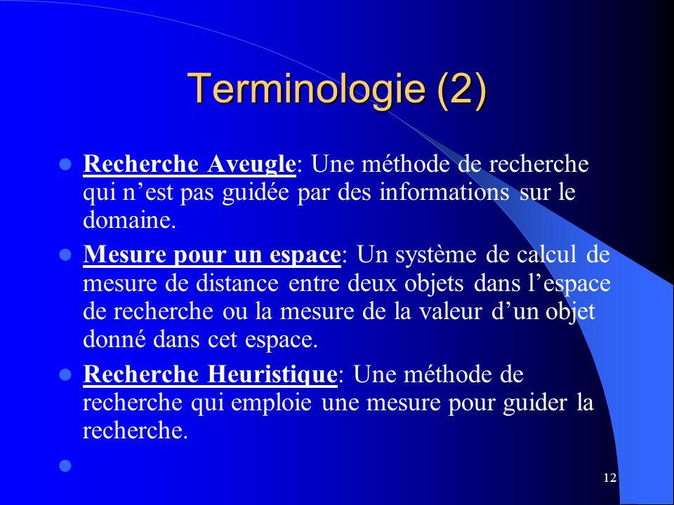 Terminologie (2) Recherche Aveugle: Une méthode de recherche qui n'est pas guidée par des informations sur le domaine.