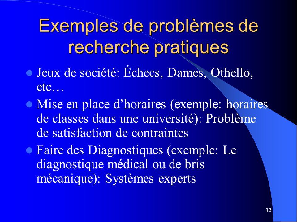Exemples de problèmes de recherche pratiques