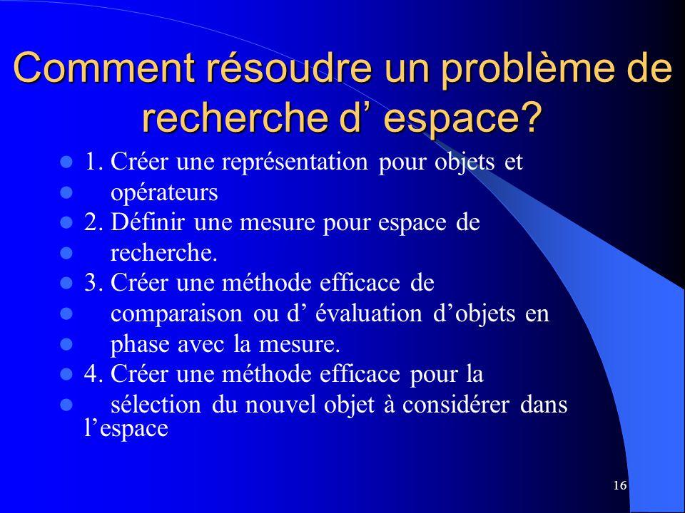 Comment résoudre un problème de recherche d' espace