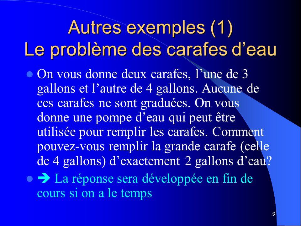Autres exemples (1) Le problème des carafes d'eau
