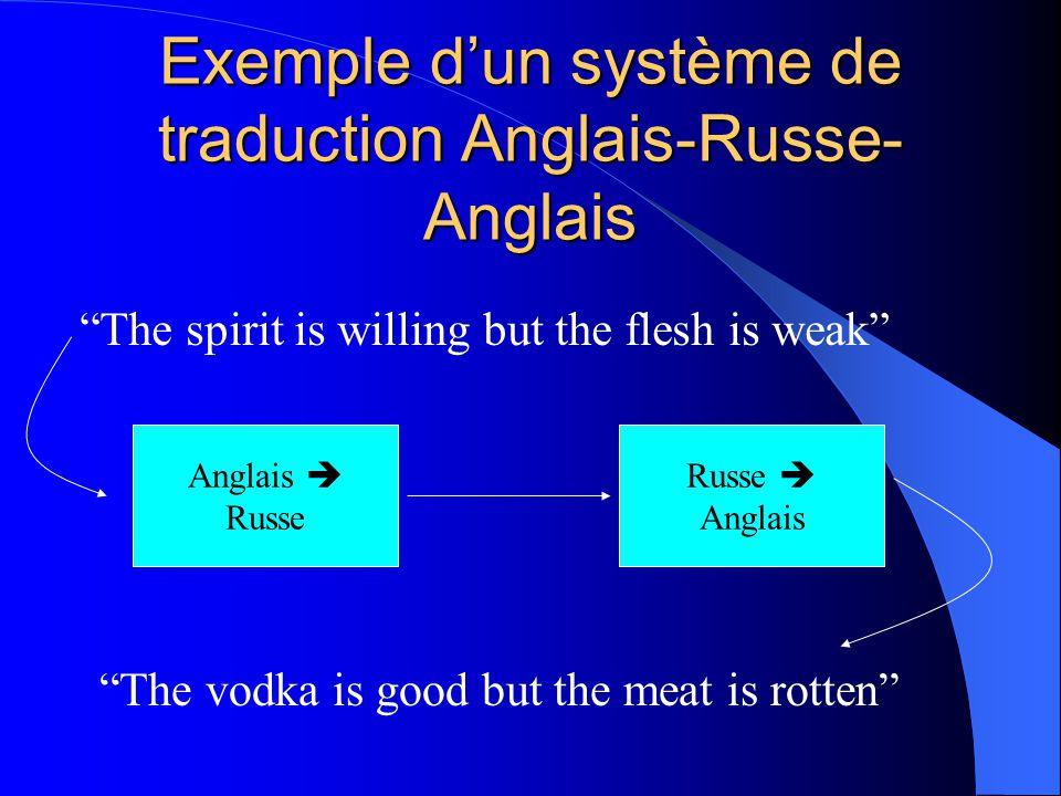 Exemple d'un système de traduction Anglais-Russe-Anglais
