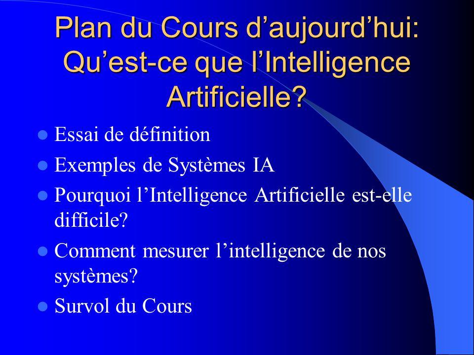Plan du Cours d'aujourd'hui: Qu'est-ce que l'Intelligence Artificielle