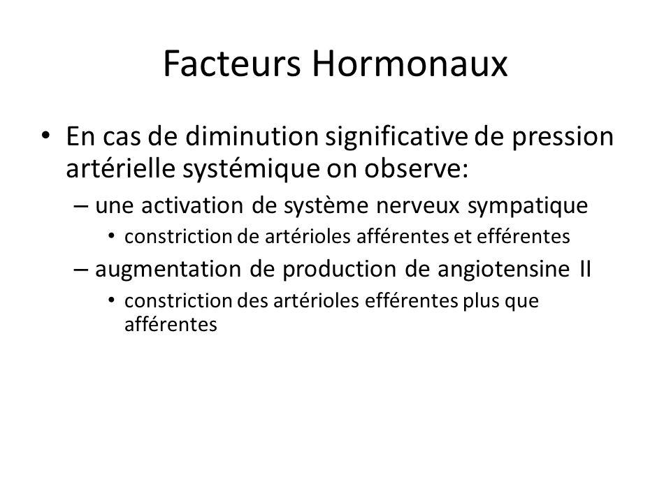 Facteurs Hormonaux En cas de diminution significative de pression artérielle systémique on observe: