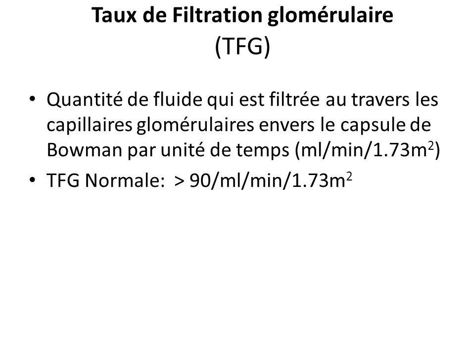 Taux de Filtration glomérulaire (TFG)