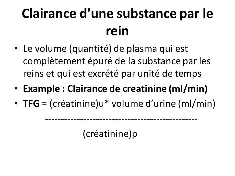 Clairance d'une substance par le rein