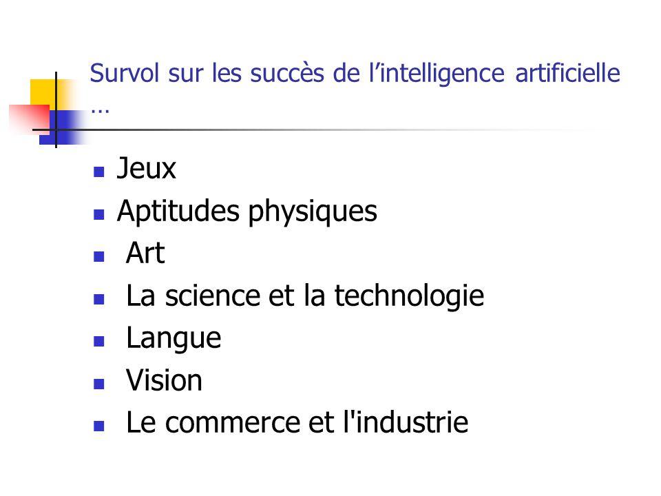 Survol sur les succès de l'intelligence artificielle …