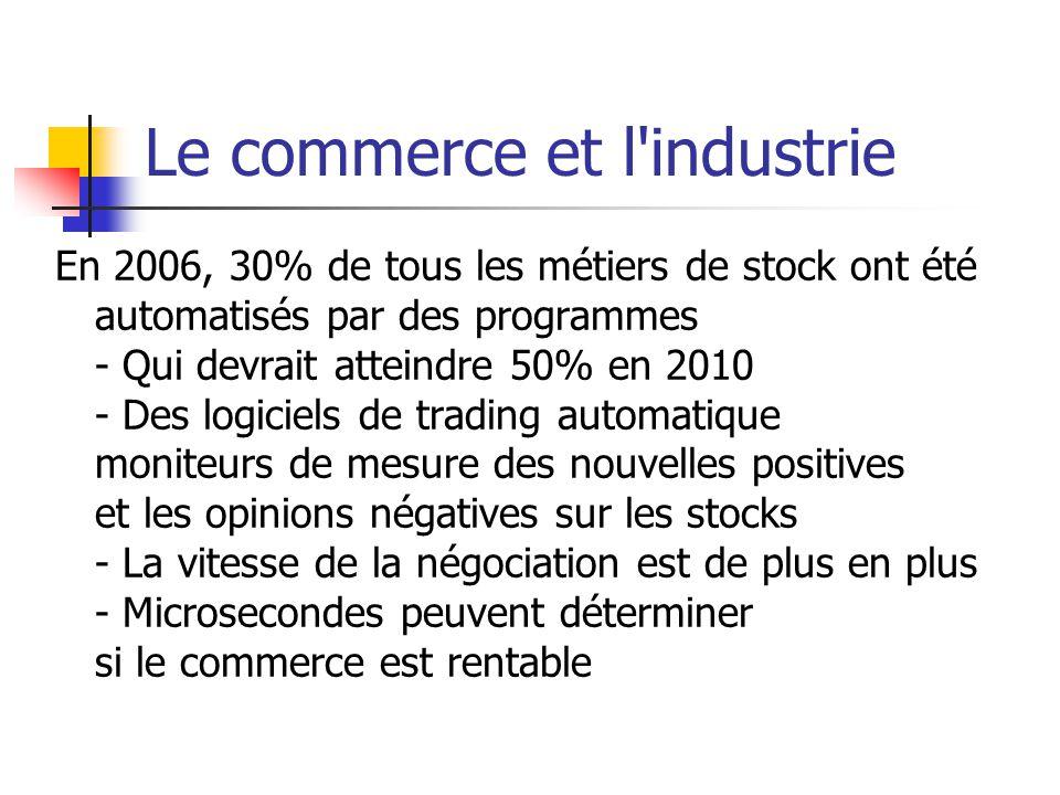 Le commerce et l industrie