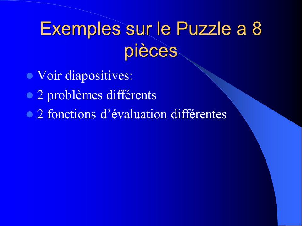 Exemples sur le Puzzle a 8 pièces