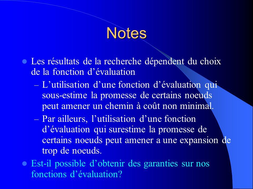 Notes Les résultats de la recherche dépendent du choix de la fonction d'évaluation.