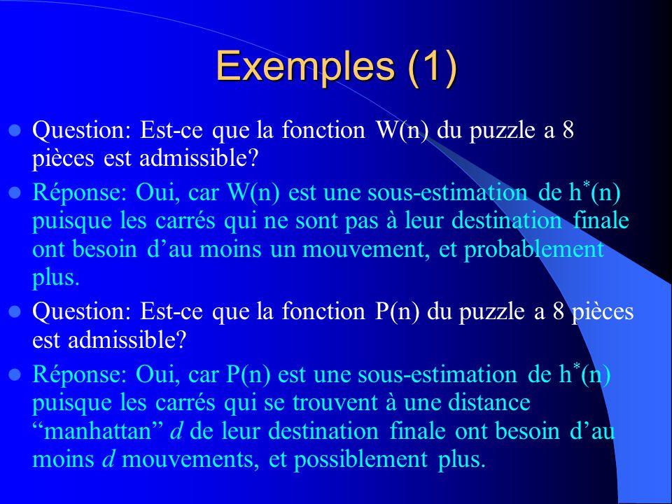 Exemples (1) Question: Est-ce que la fonction W(n) du puzzle a 8 pièces est admissible