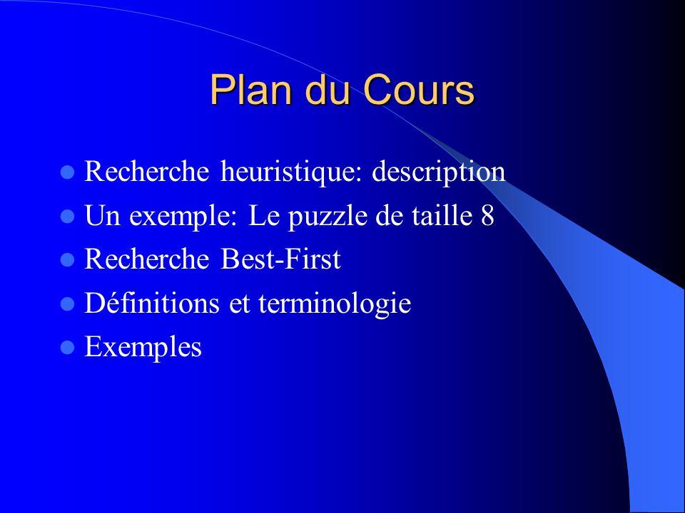 Plan du Cours Recherche heuristique: description