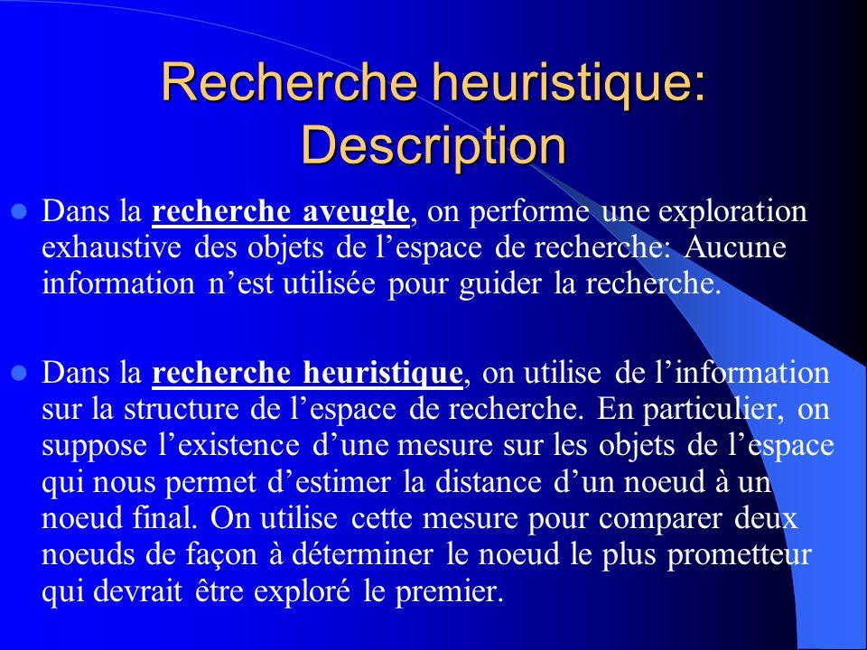 Recherche heuristique: Description