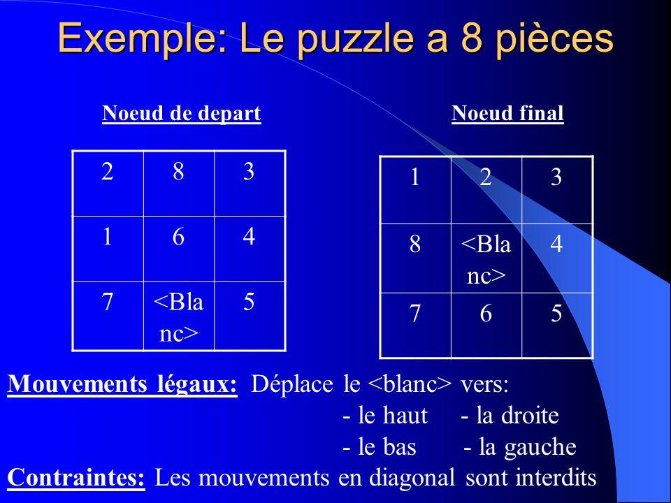 Exemple: Le puzzle a 8 pièces