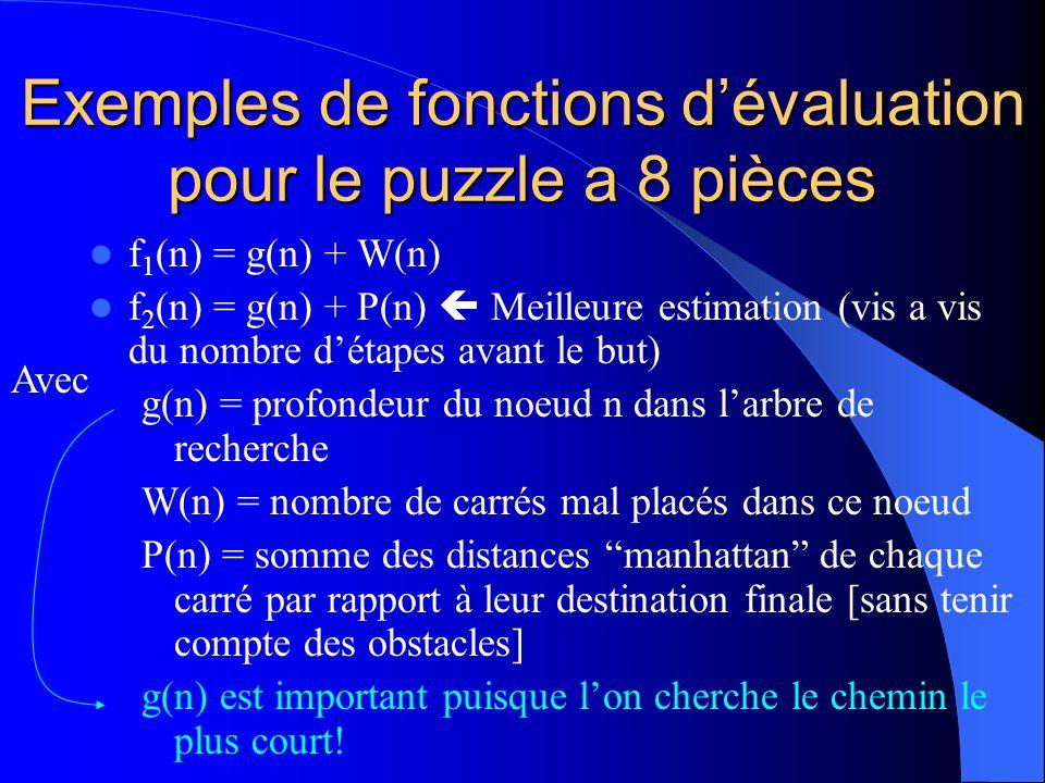 Exemples de fonctions d'évaluation pour le puzzle a 8 pièces