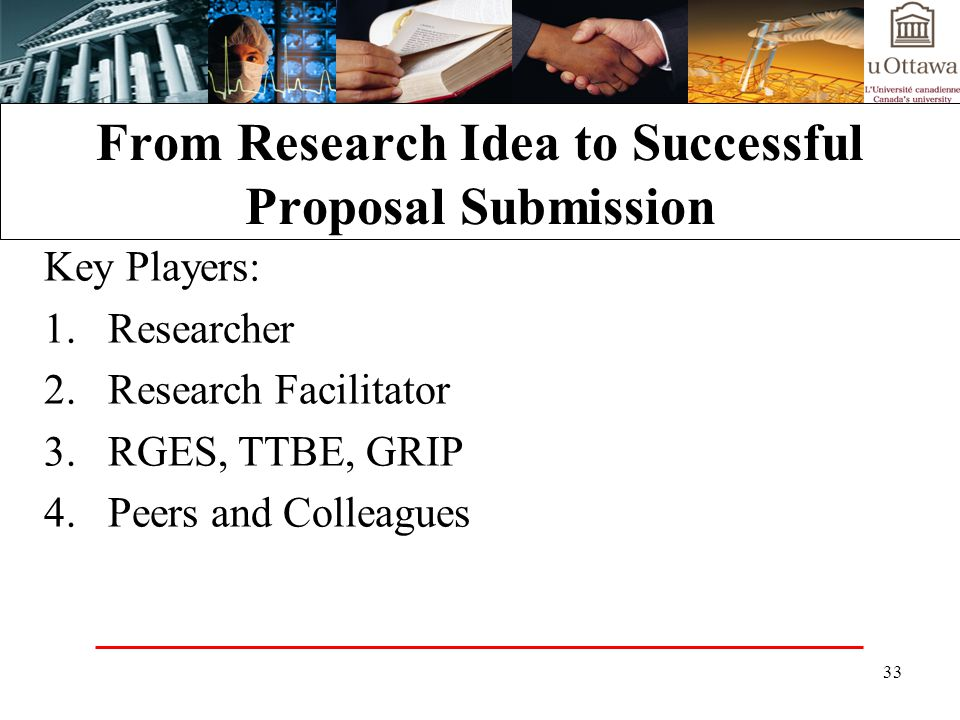 From Research Idea to Successful Proposal Submission