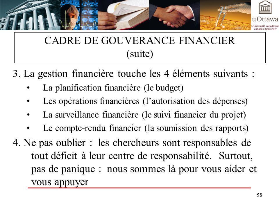CADRE DE GOUVERANCE FINANCIER (suite)