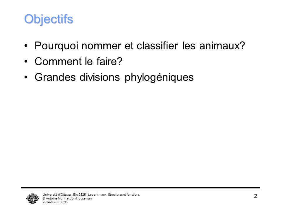 Objectifs Pourquoi nommer et classifier les animaux Comment le faire