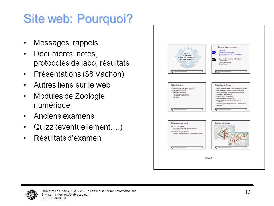 Site web: Pourquoi Messages, rappels