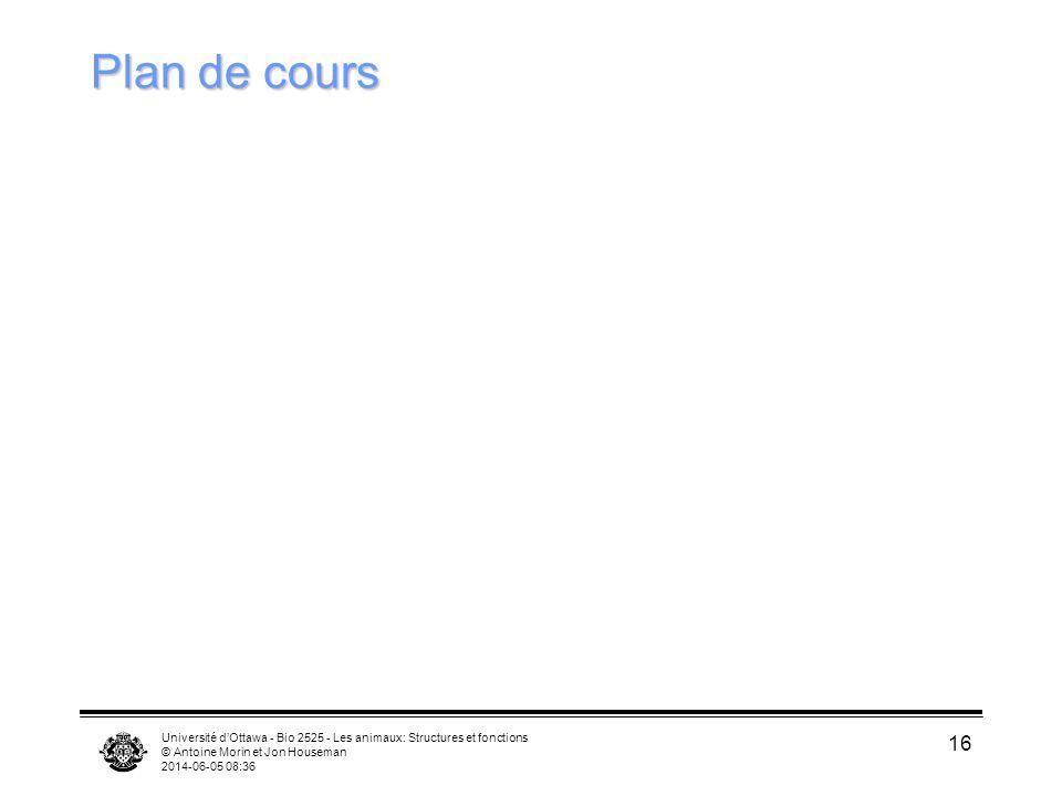 Plan de cours Université d'Ottawa - Bio 2525 - Les animaux: Structures et fonctions. © Antoine Morin et Jon Houseman.