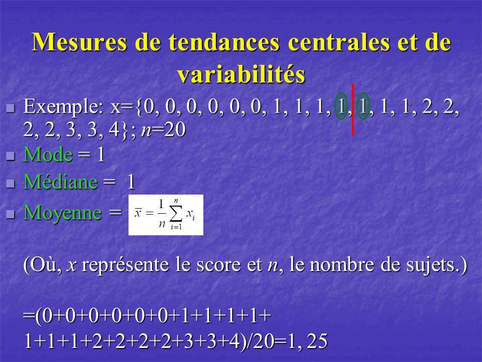 Mesures de tendances centrales et de variabilités