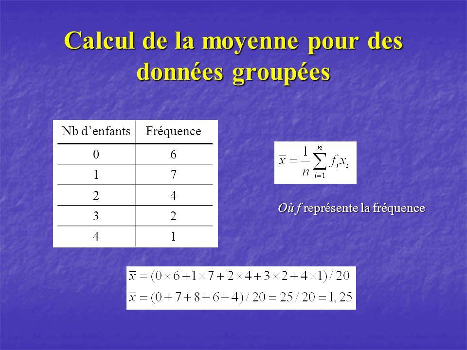 Calcul de la moyenne pour des données groupées