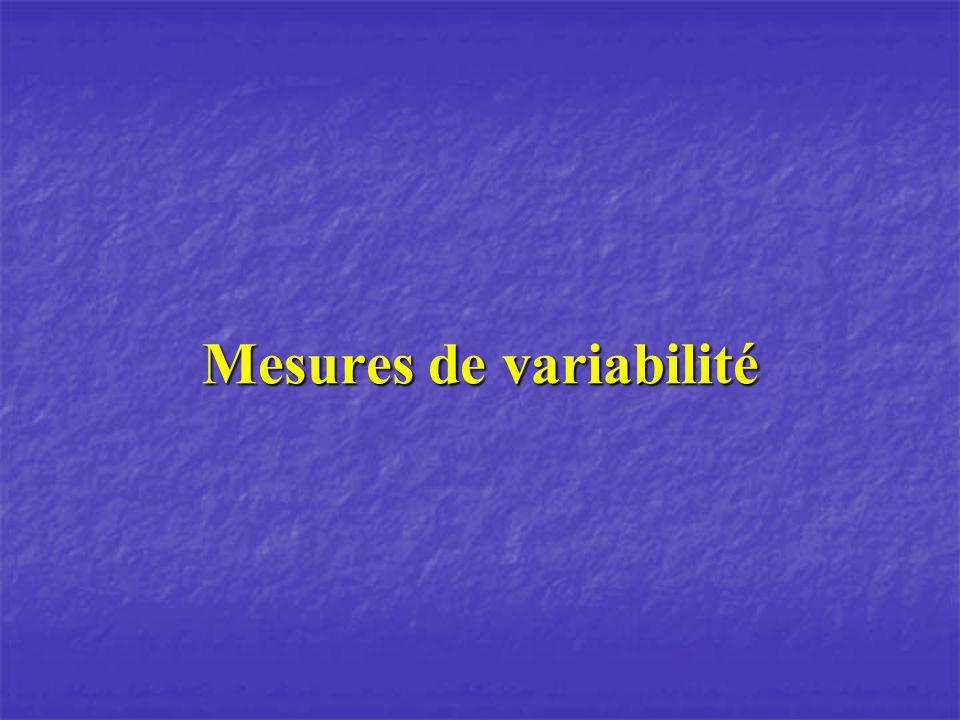 Mesures de variabilité