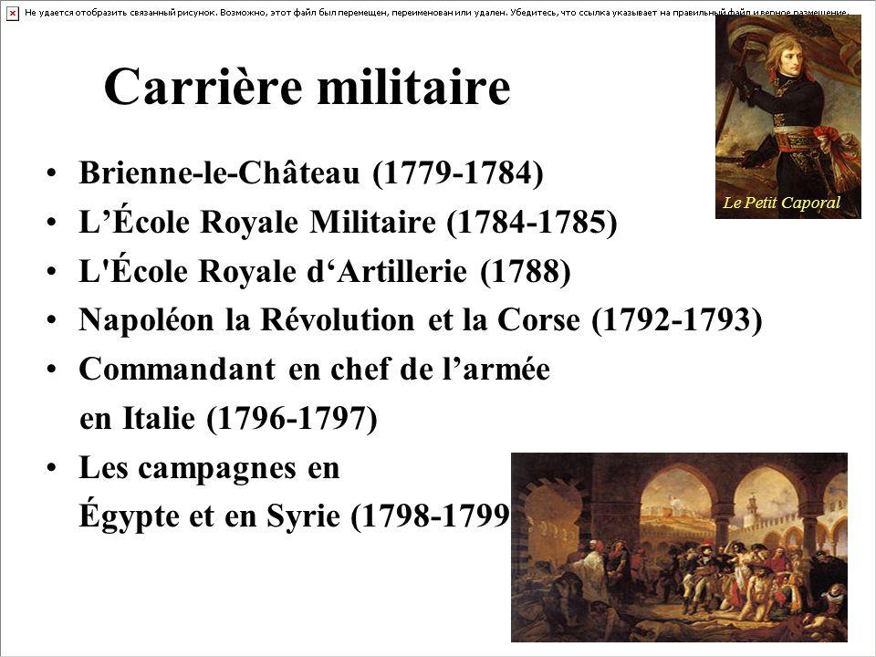 Carrière militaire Brienne-le-Château (1779-1784)
