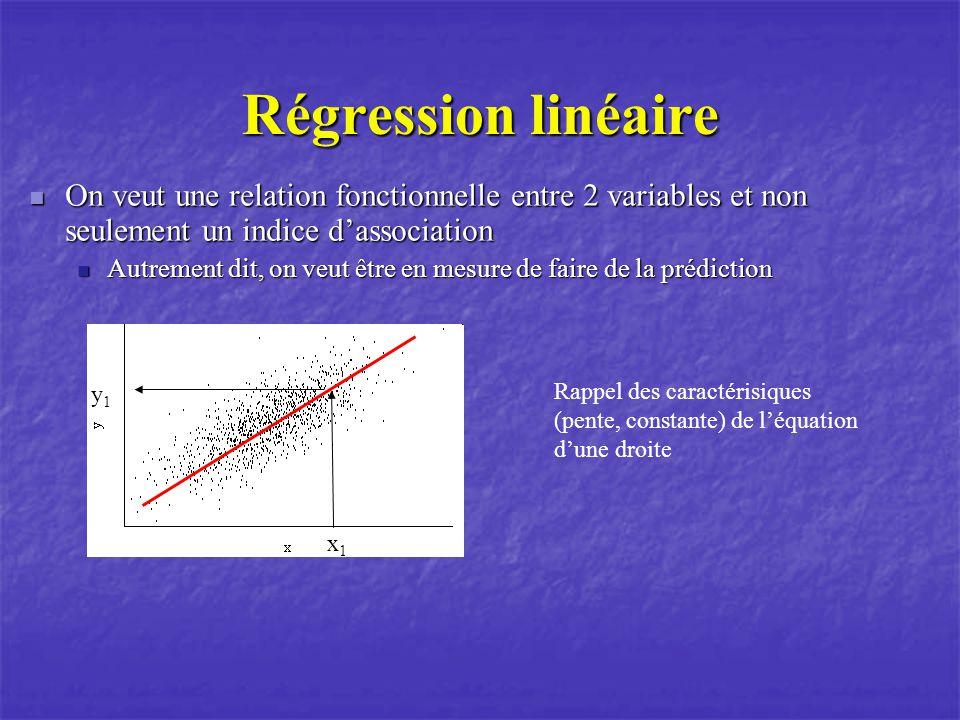 Régression linéaire On veut une relation fonctionnelle entre 2 variables et non seulement un indice d'association.