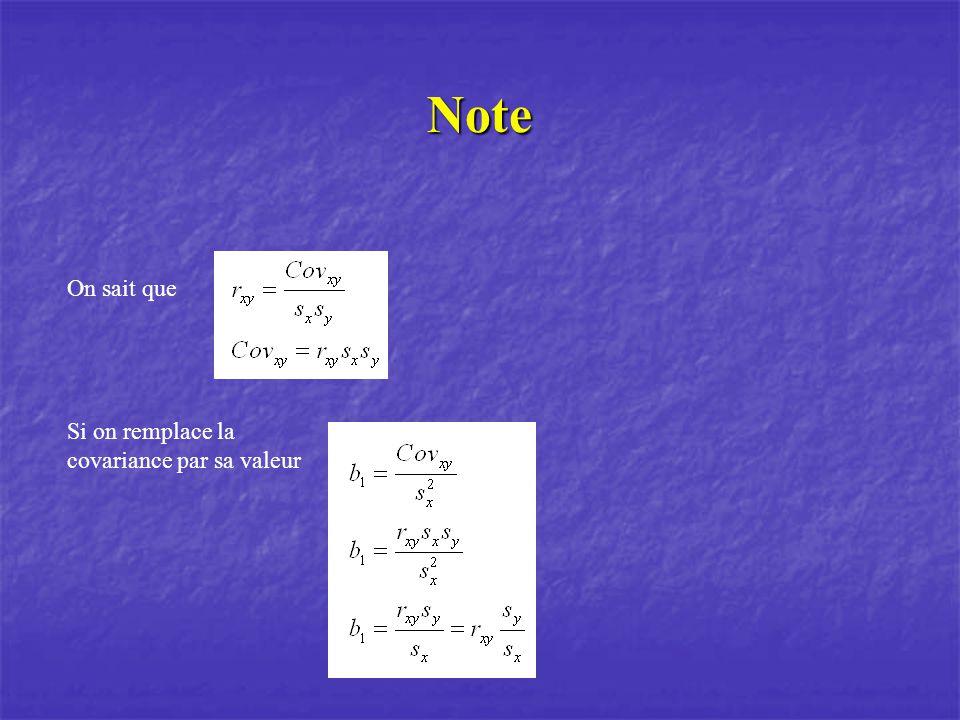 Note On sait que Si on remplace la covariance par sa valeur