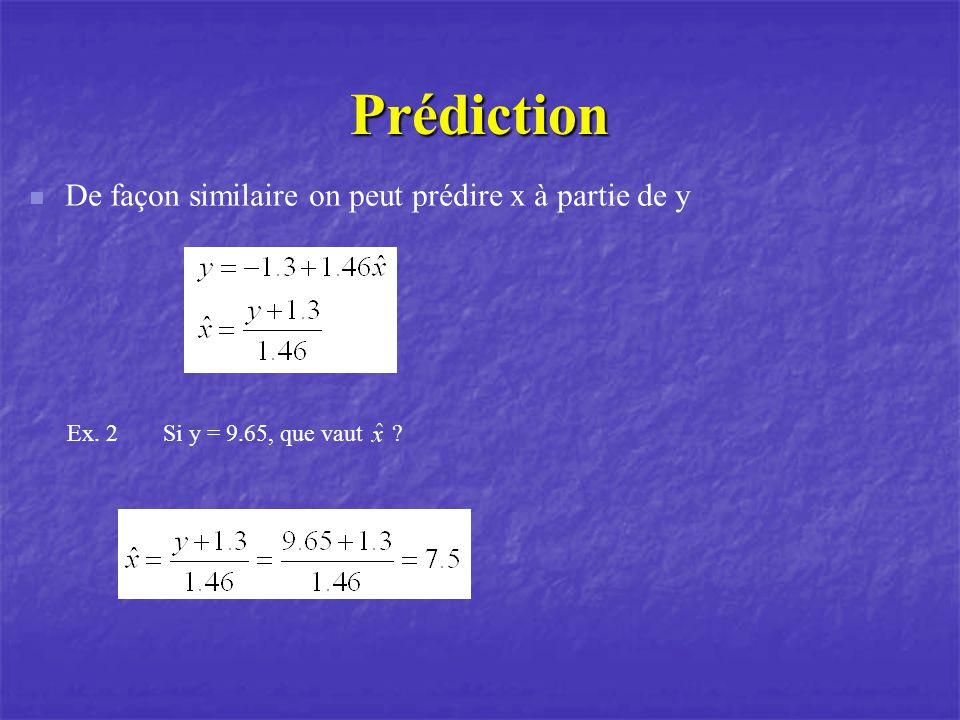 Prédiction De façon similaire on peut prédire x à partie de y