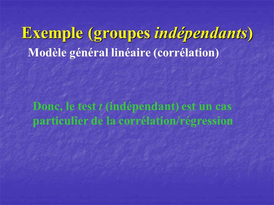 Exemple (groupes indépendants)