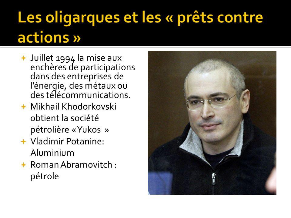 Les oligarques et les « prêts contre actions »