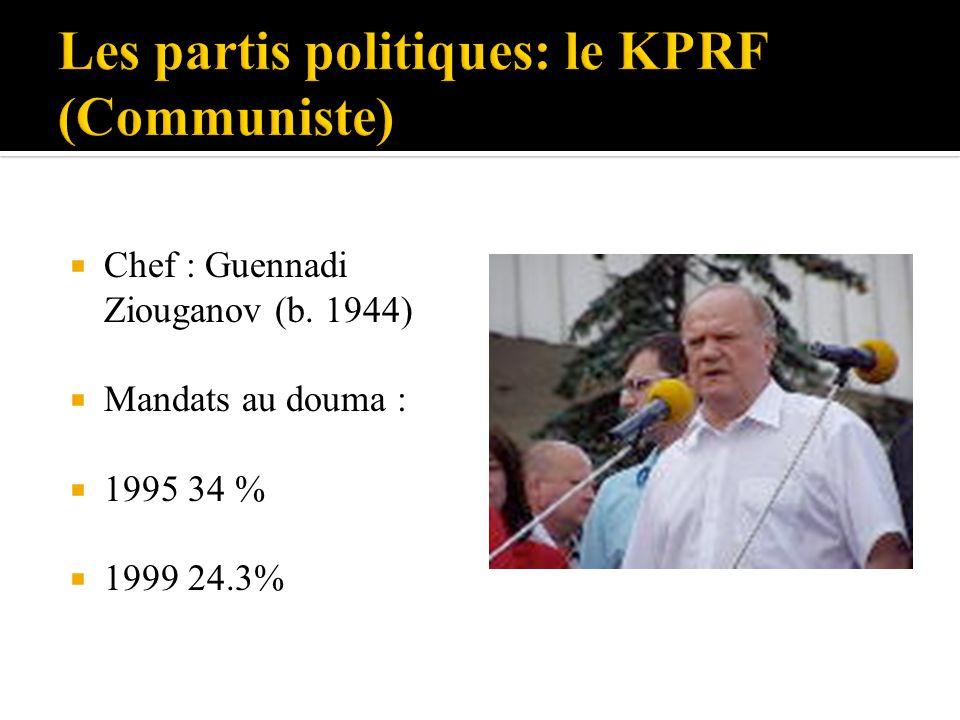 Les partis politiques: le KPRF (Communiste)