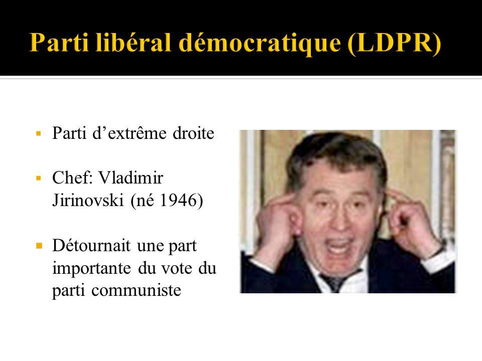 Parti libéral démocratique (LDPR)