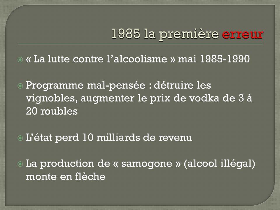 1985 la première erreur « La lutte contre l'alcoolisme » mai 1985-1990
