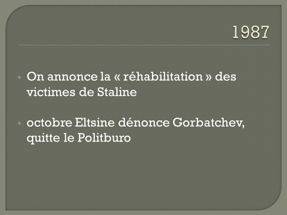 1987 On annonce la « réhabilitation » des victimes de Staline