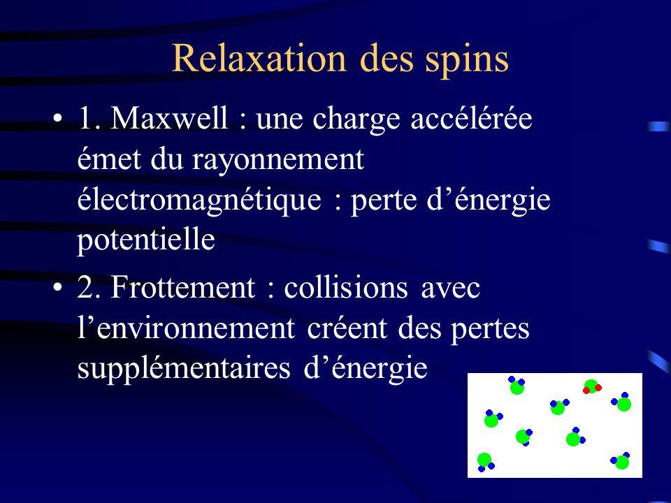 Relaxation des spins 1. Maxwell : une charge accélérée émet du rayonnement électromagnétique : perte d'énergie potentielle.