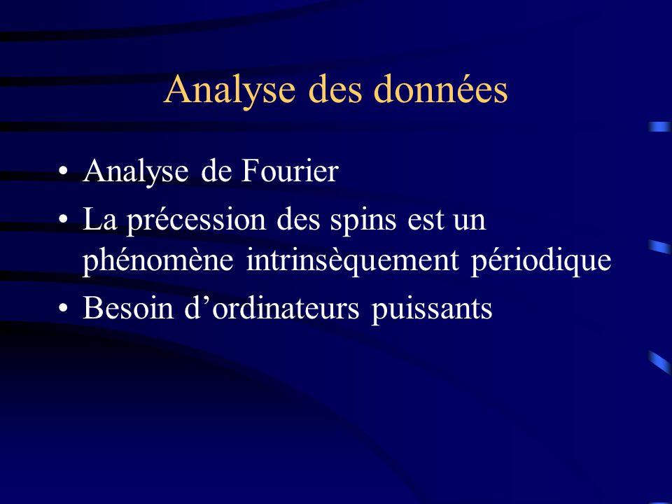 Analyse des données Analyse de Fourier