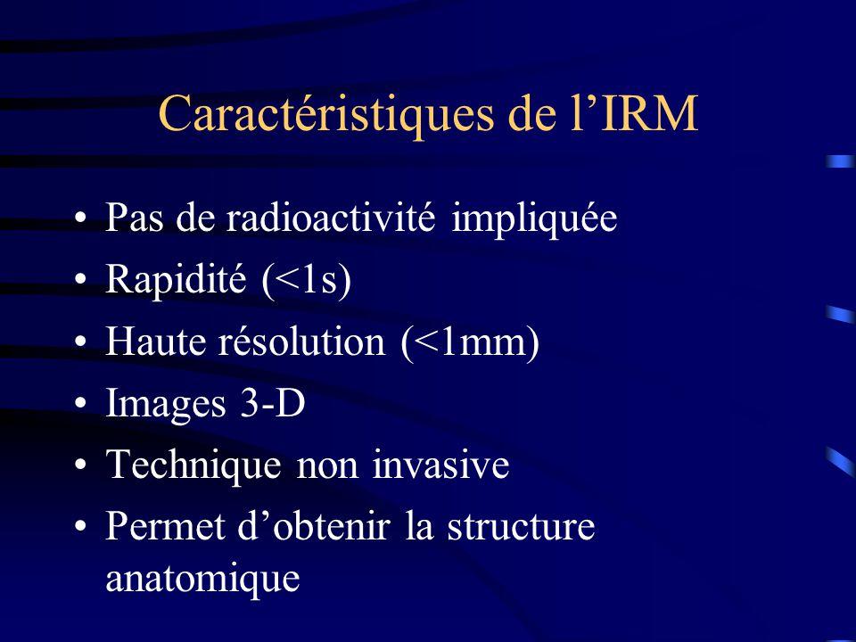 Caractéristiques de l'IRM