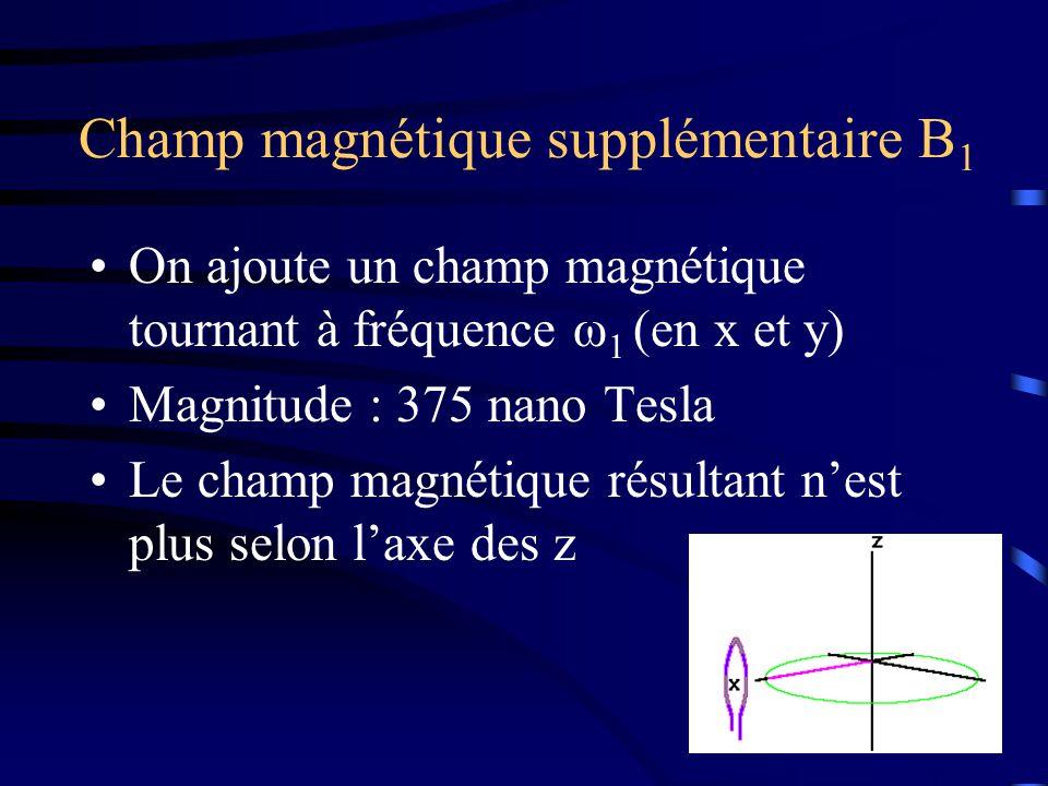 Champ magnétique supplémentaire B1