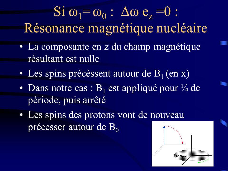 Si ω1= ω0 : Δω ez =0 : Résonance magnétique nucléaire