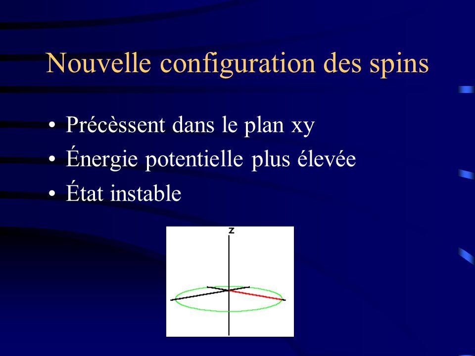 Nouvelle configuration des spins
