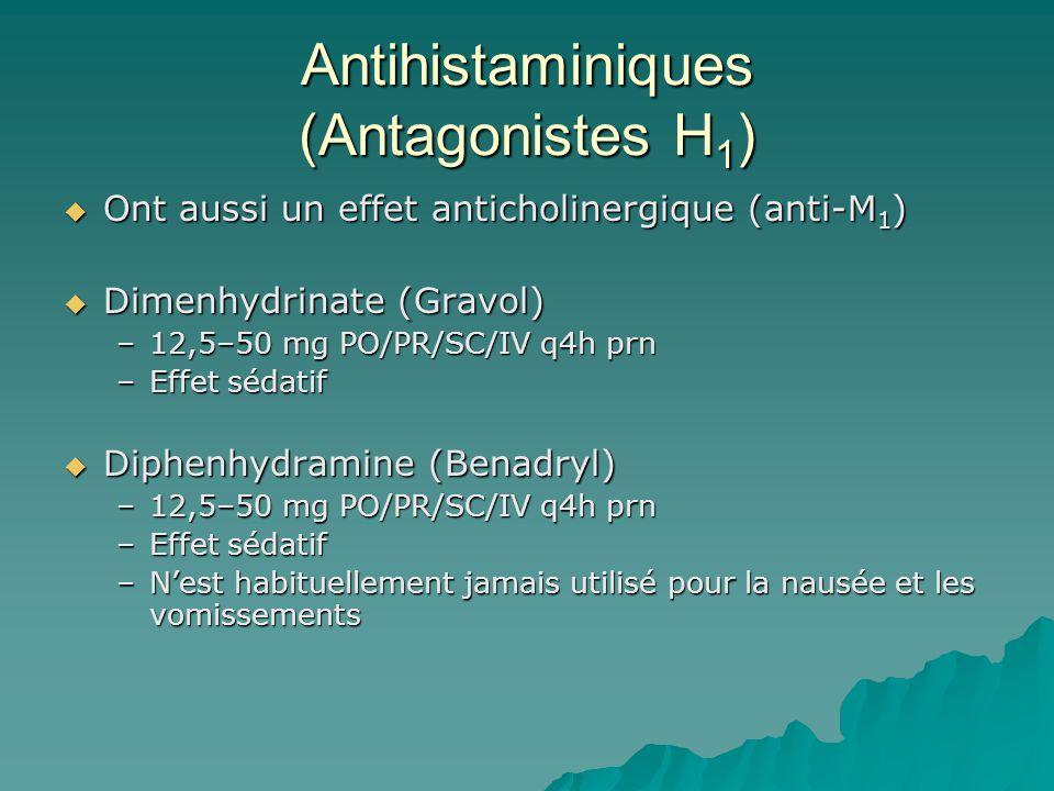 Antihistaminiques (Antagonistes H1)