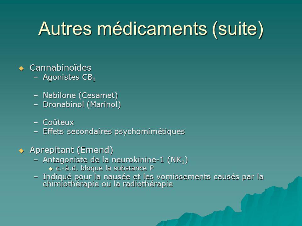Autres médicaments (suite)