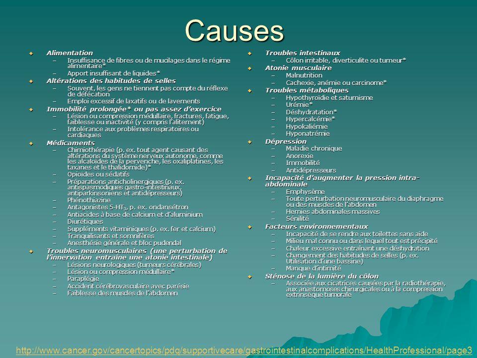 Causes Alimentation. Insuffisance de fibres ou de mucilages dans le régime alimentaire* Apport insuffisant de liquides*