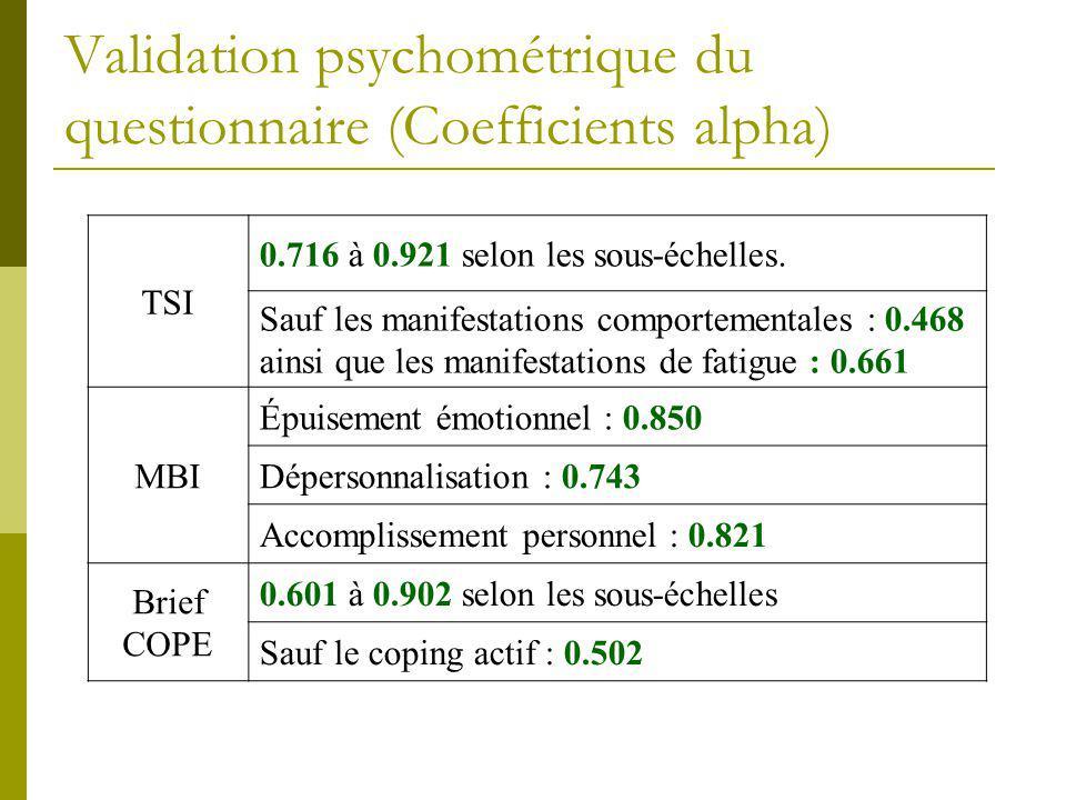 Validation psychométrique du questionnaire (Coefficients alpha)