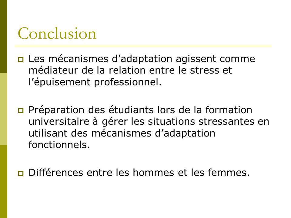 Conclusion Les mécanismes d'adaptation agissent comme médiateur de la relation entre le stress et l'épuisement professionnel.