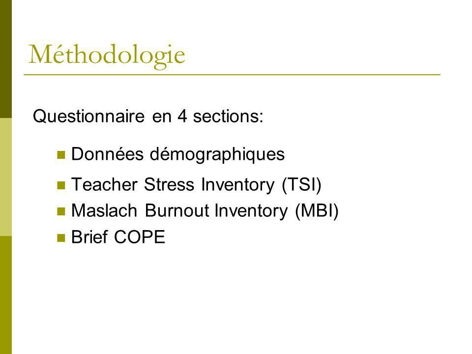 Méthodologie Questionnaire en 4 sections: Données démographiques